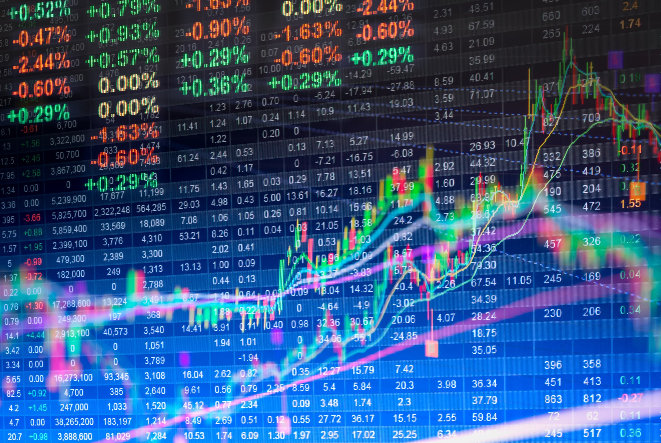 stock market holidays in april 2021